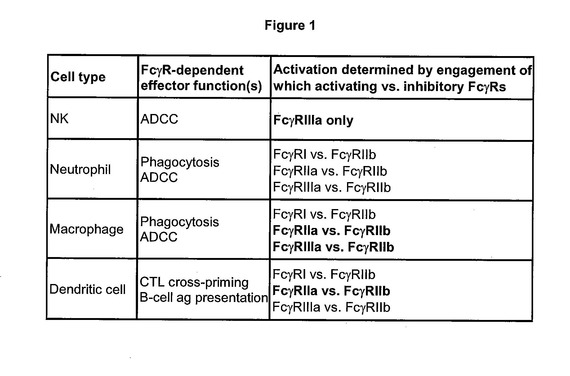 Cd20 Symptoms Bfp