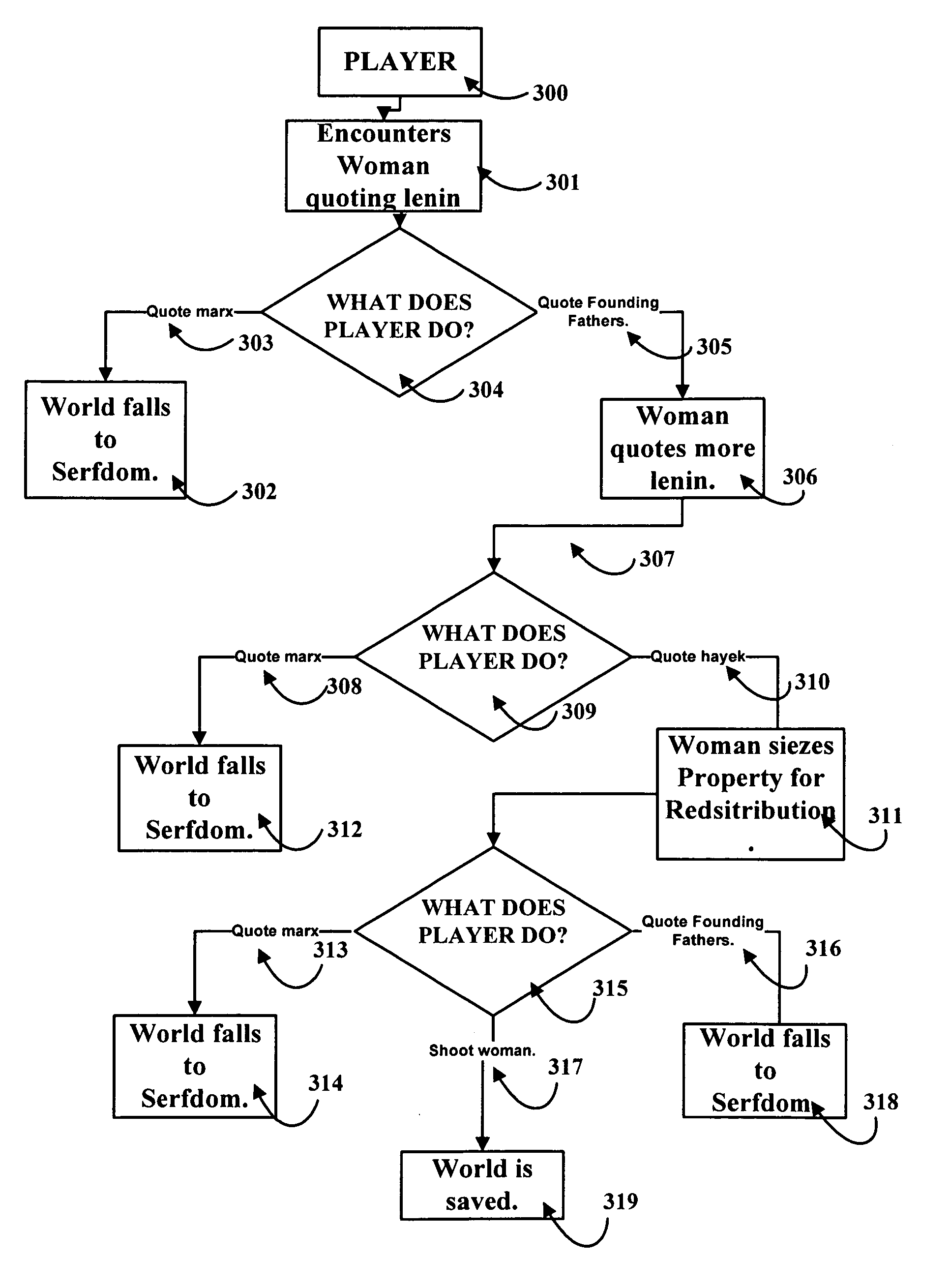 Analytics for US Patent Application No  2009/0017,886, System and