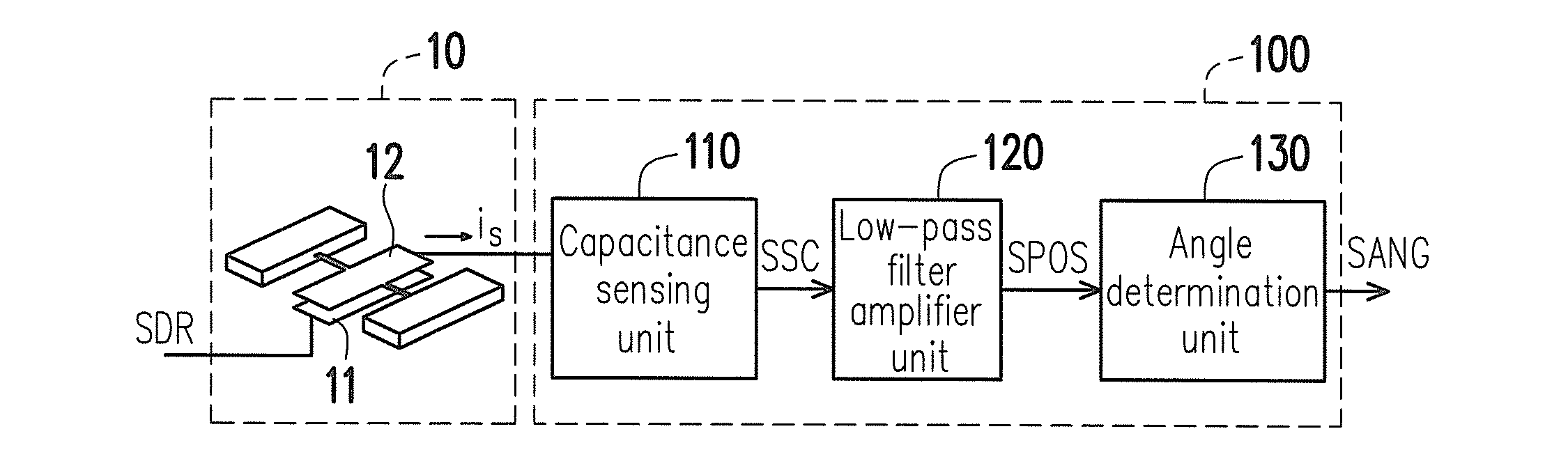 Analytics For Us Patent Application No 2015 0185051 Angle Low Pass Filter Diagram To The Amplifier Unit Receiving Position Signal And Determines A Rotation Of Mirror Electrode Electrostatic