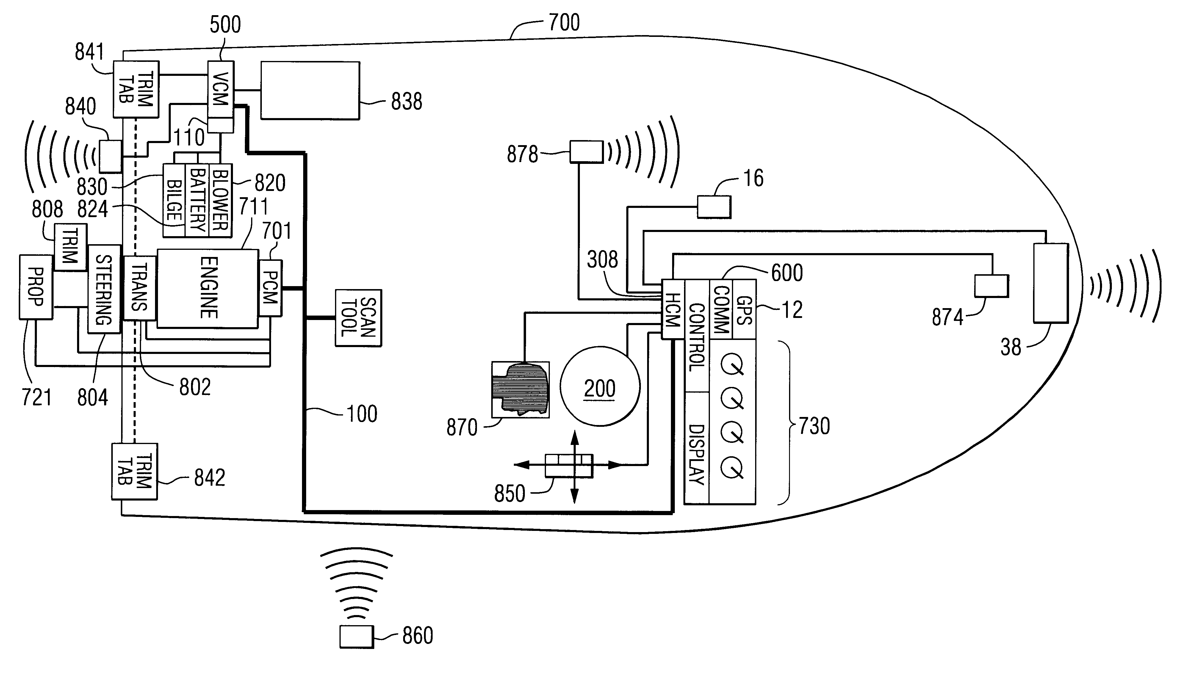 Analytics for US Patent No. 6273771, Control system for a marine vessel