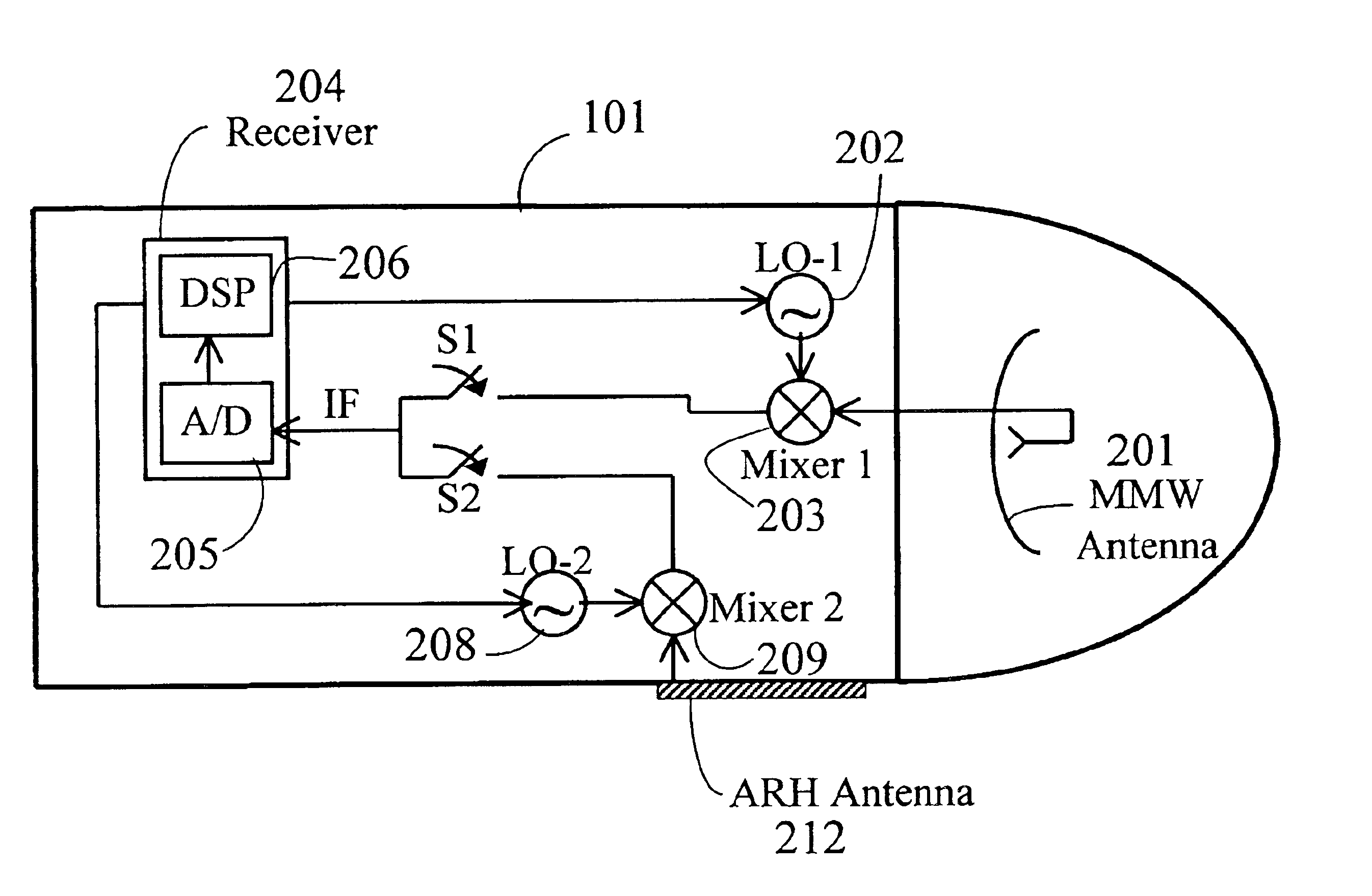 Analytics for US Patent No  6806823, Passive radar detector for