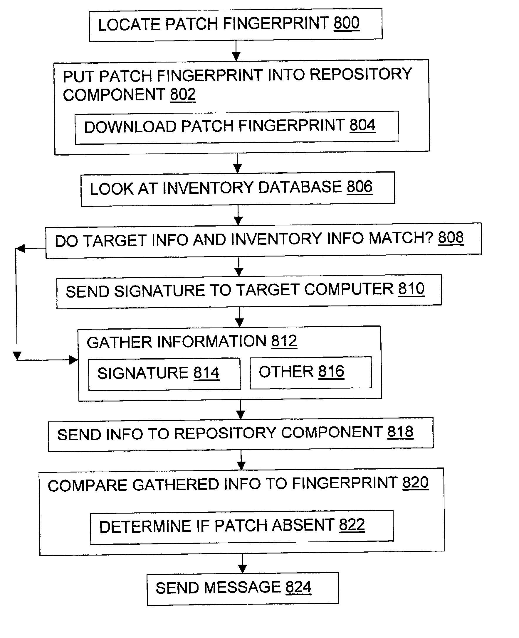Analytics for US Patent No  6990660, Non-invasive automatic offsite
