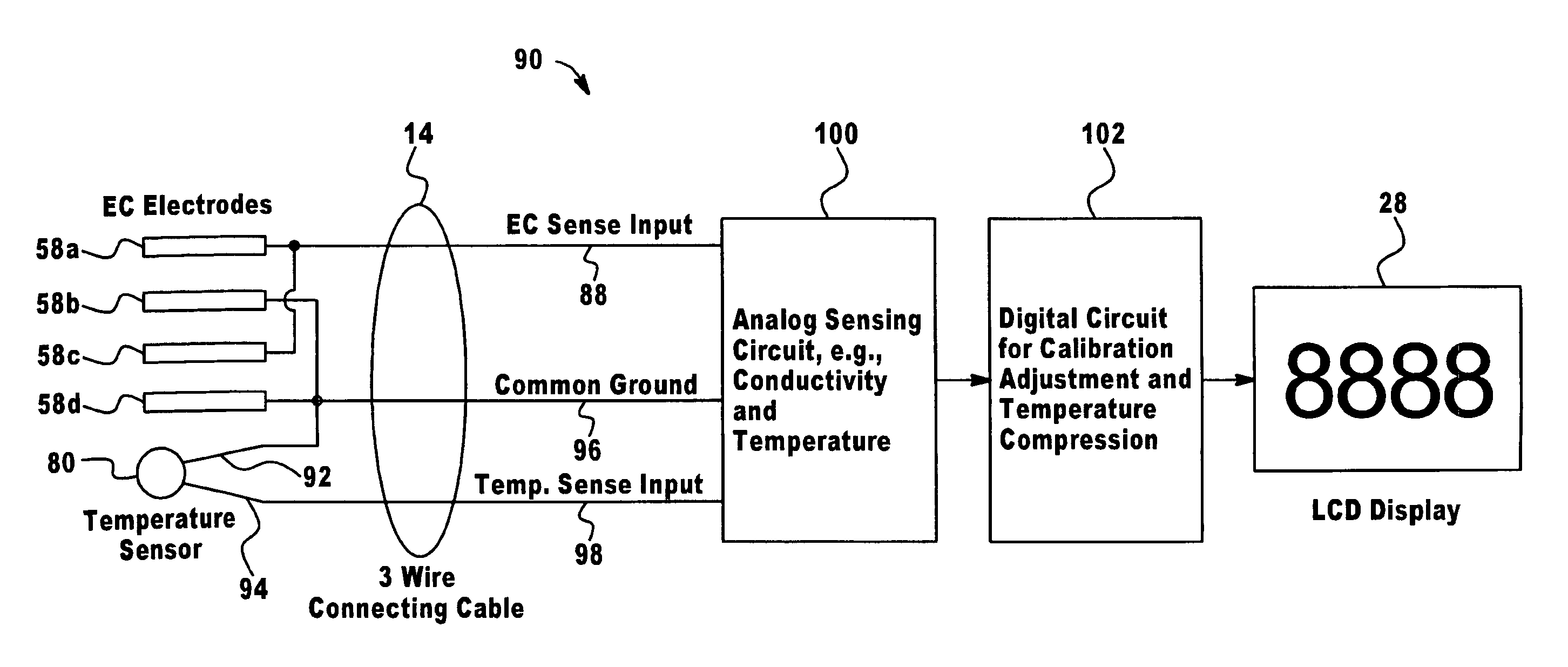 Analytics For Us Patent No 7183779 Soil Probe Device And Method Of Fig 2 A An Example Temperaturesensing Integrated Circuit Used Temperature Sensing Element Is Also Located In The Tip Near Electrodes Connected Electrically To Pcb