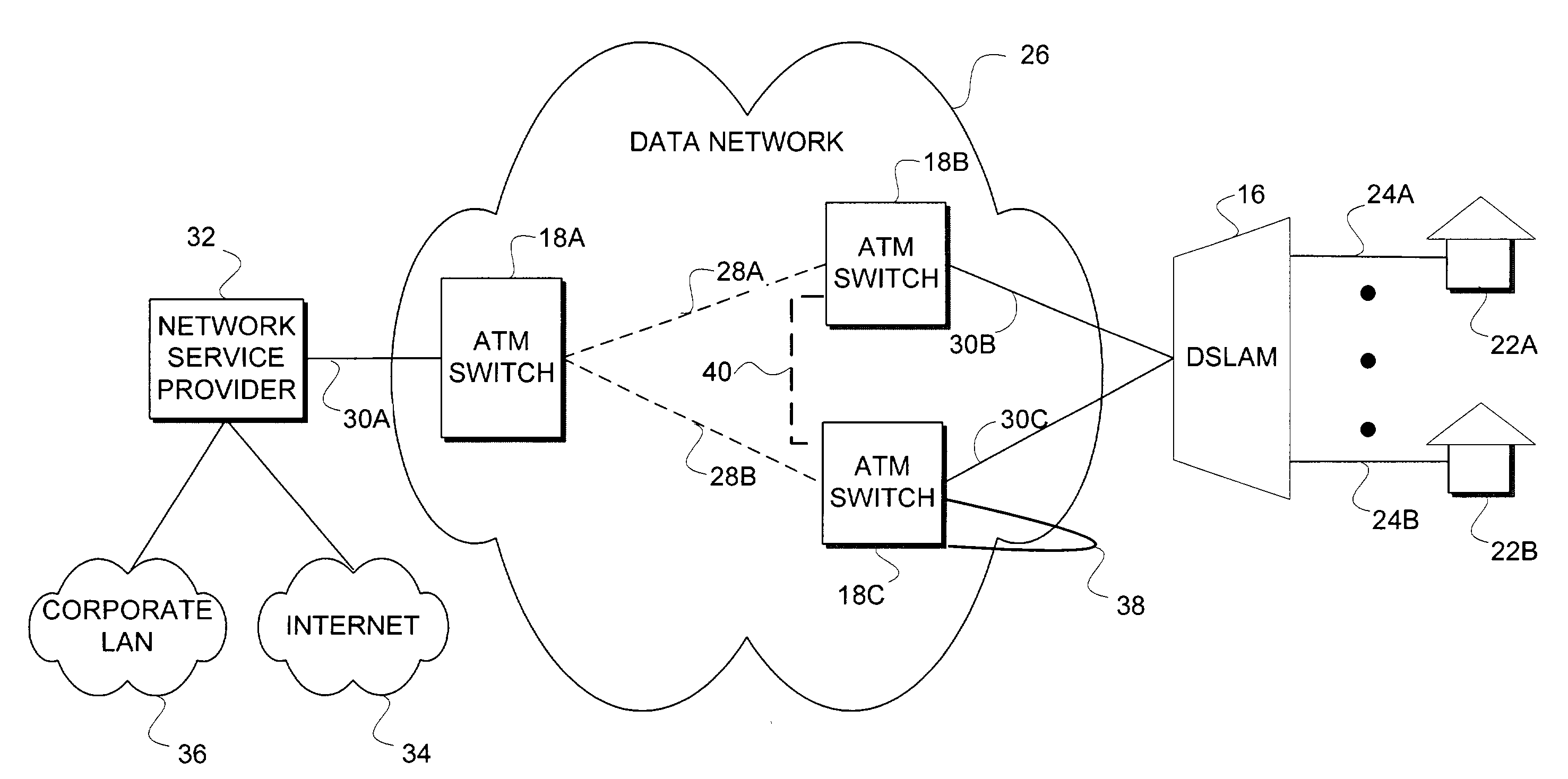 Analytics For Us Patent No 7274655 Method And System Rehoming Virtual Circuit The Permanent Between Data Switch Servicing Network Service Provider Second Physical Loop Back