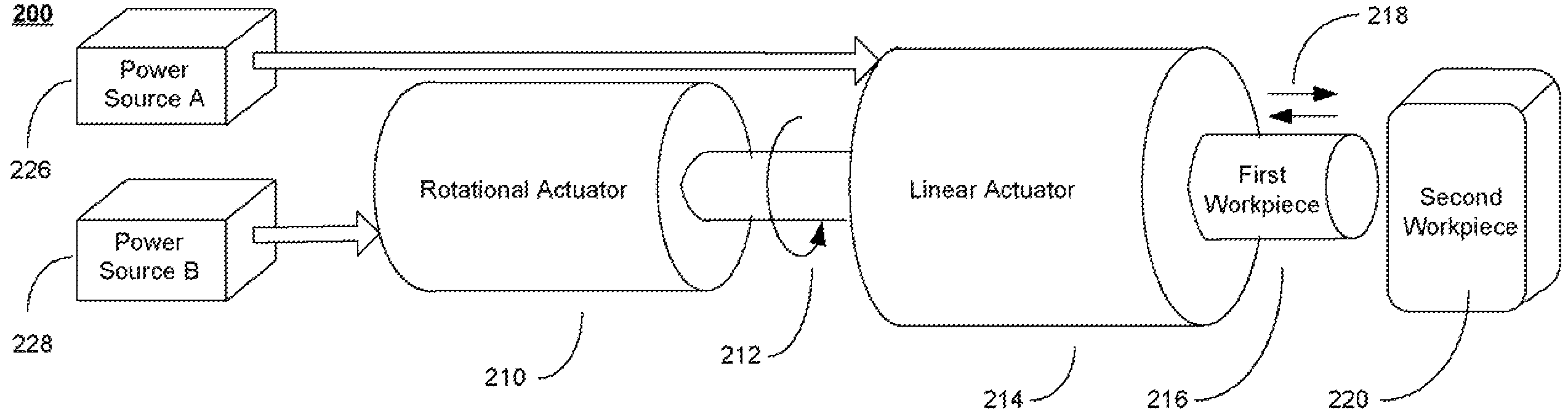 Analytics For Us Patent No 7770777 Portable Friction Forge Welder Welding Diagram A Unique Clamping Device Maintains Fixed Positional Relationship Between The Workpieces And Includes Shroud That Enables Welds Under