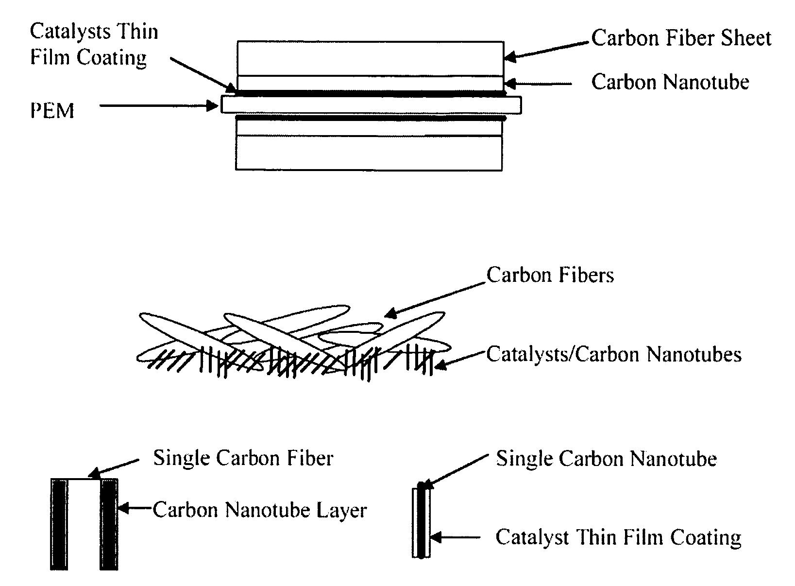 Analytics for US Patent No  8211593, Low platinum fuel cells