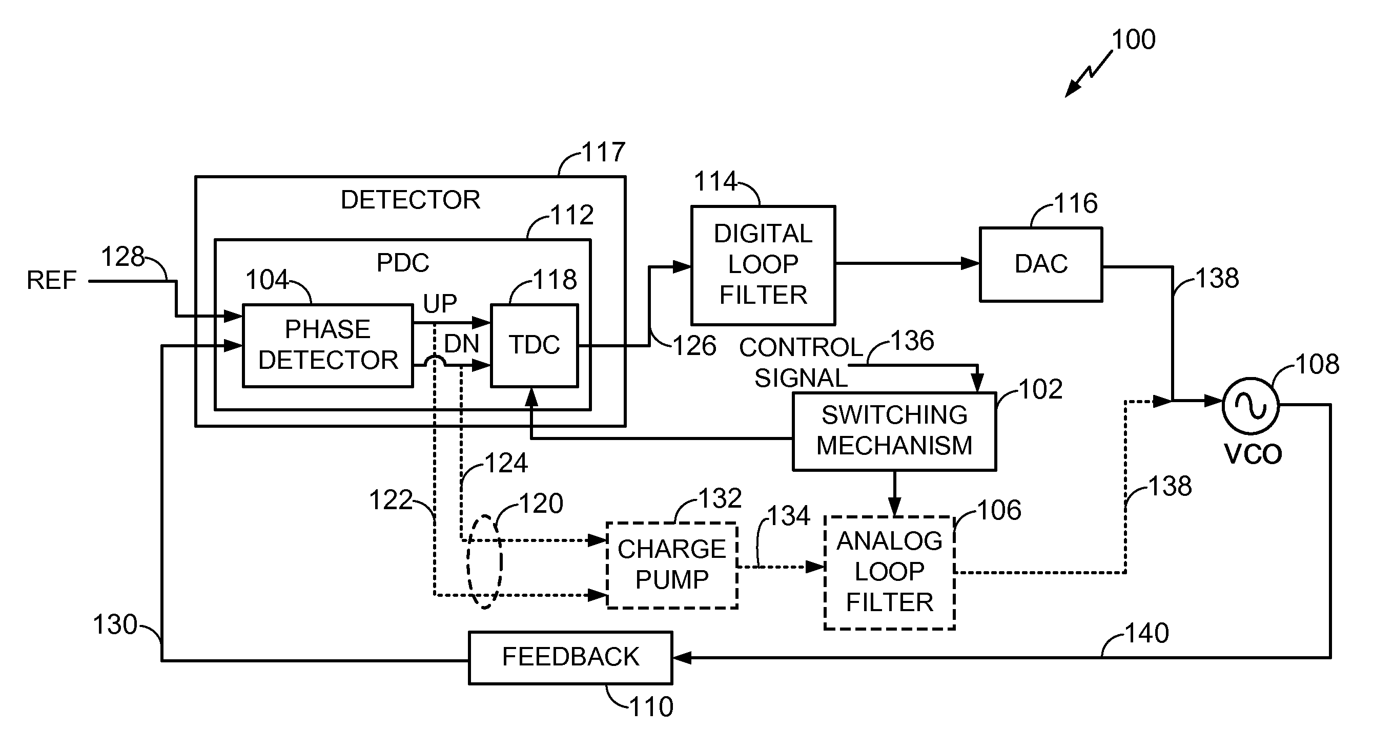 Analytics For Us Patent No 8339165 Configurable Digital Analog Voltagecontrolled Oscillator Vco Using The Timer 555 Is Shown In At Least Phase Detector Voltage Controlled A Time To Converter Tdc Loop Filter And