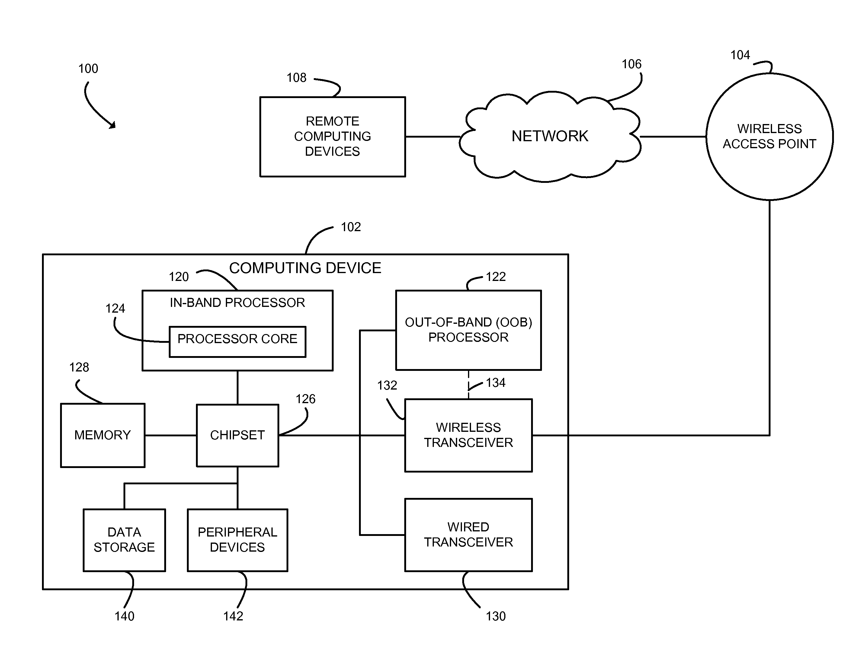 Analytics For Us Patent No 8386618 System And Method Integrated Circuit Diagram Communicationcircuit The Wireless Communication During Pre Boot Phase By Reformatting Data Communications Between Wired Standards