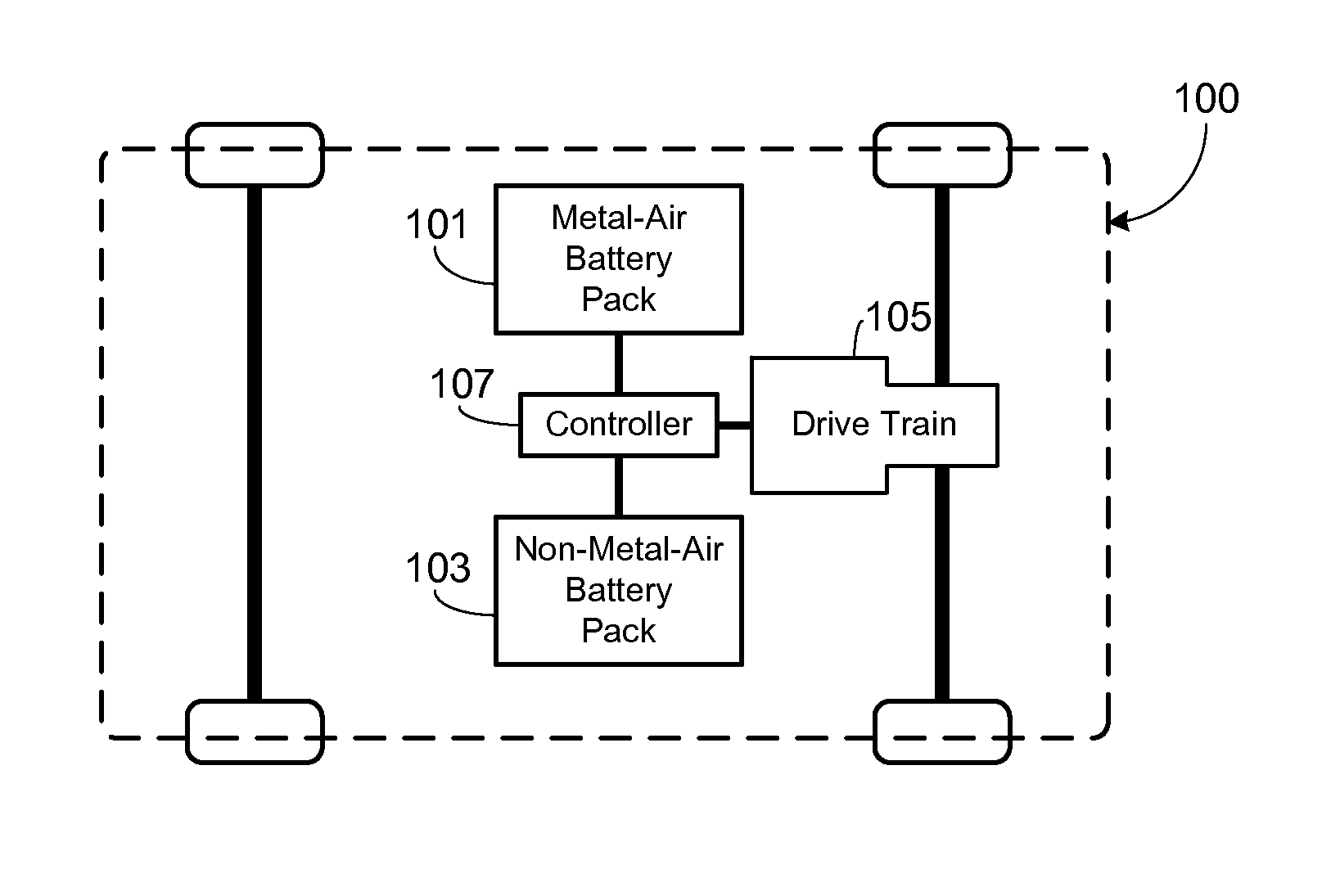 Analytics For Us Patent No 8449997 Thermal Energy Transfer System Controlled Battery Charger From The Metal Air Pack To Non Is And Used Heat Prior Charging