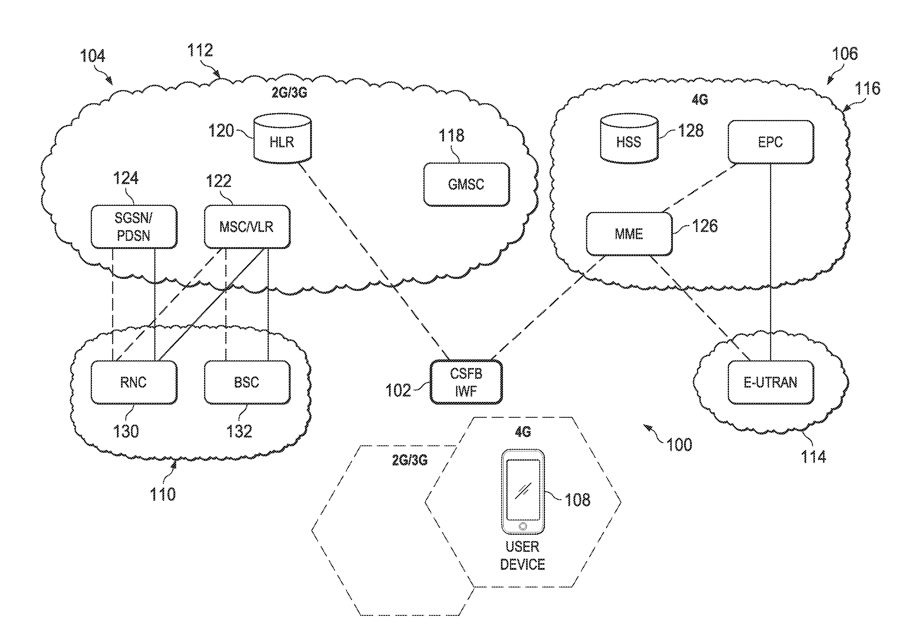 Analytics for US Patent No  8682322, Internetworking for