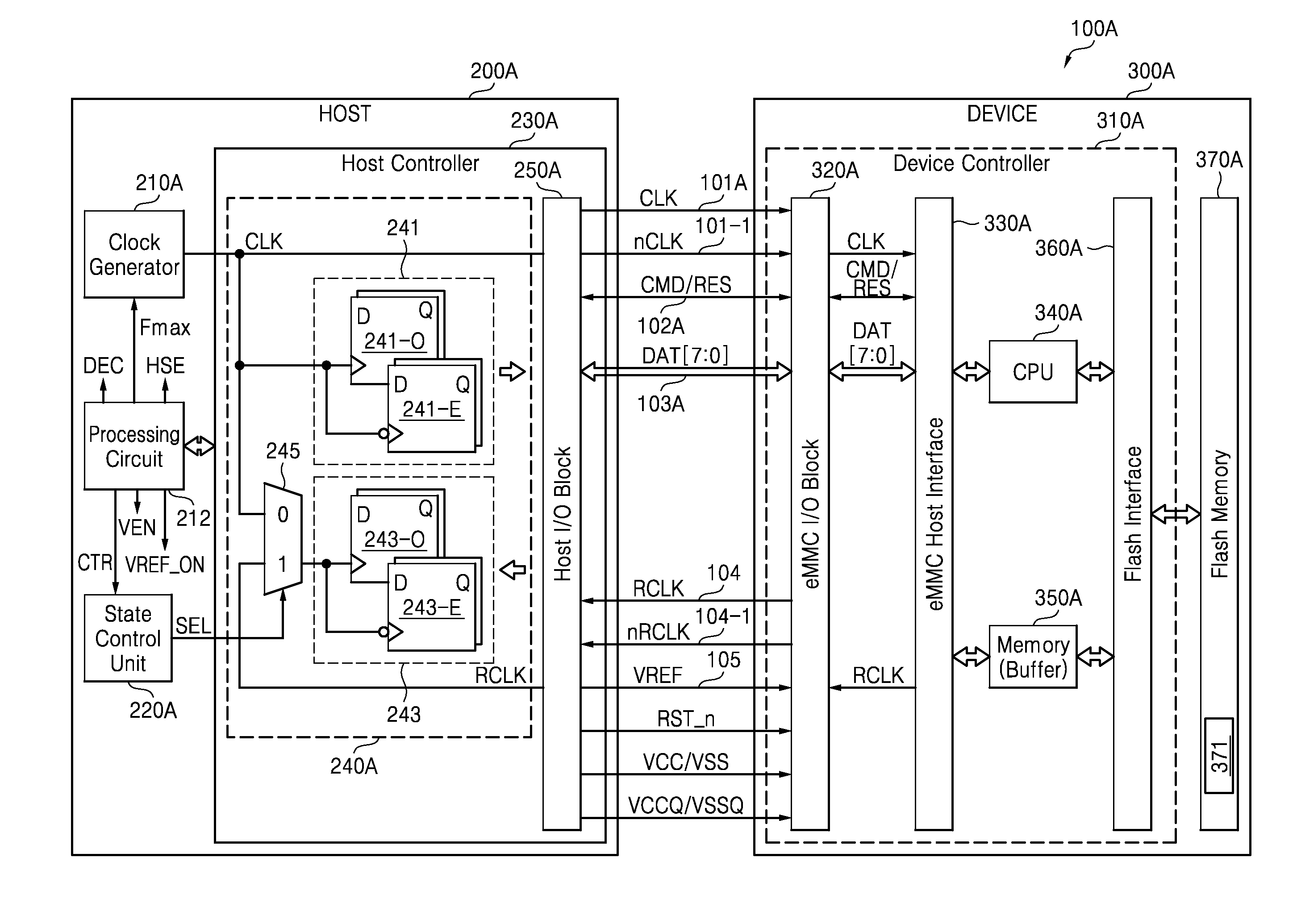 Analytics for US Patent No  9430423, Embedded multimedia card (eMMC